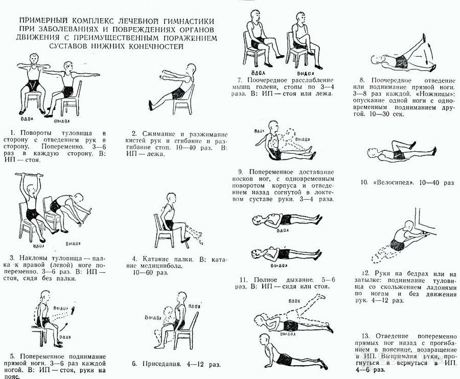 Лечение коленных суставов гимнастическими упражнениями: ТОП 5 методик 66-5