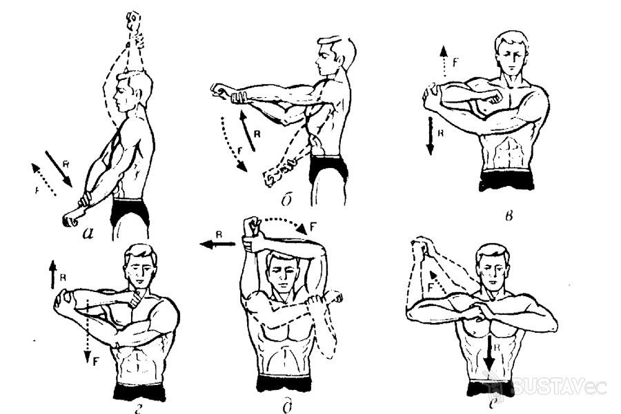 Что делать если болит рука от плеча до локтя 2-7