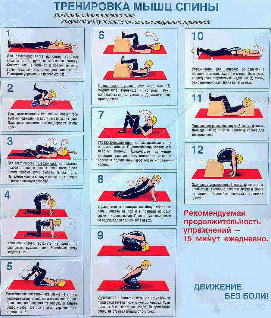 4 простых техники упражнений при артрозе локтевого сустава 35-4