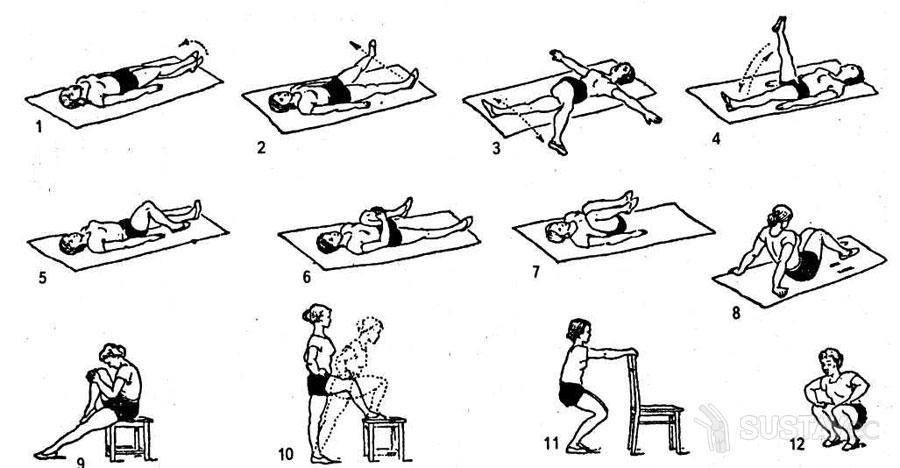 4 простых техники упражнений при артрозе локтевого сустава 35-5