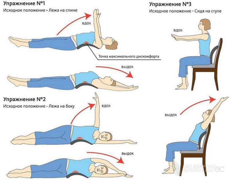 Симптомы и лечение эпикондилита локтевого сустава 4-5